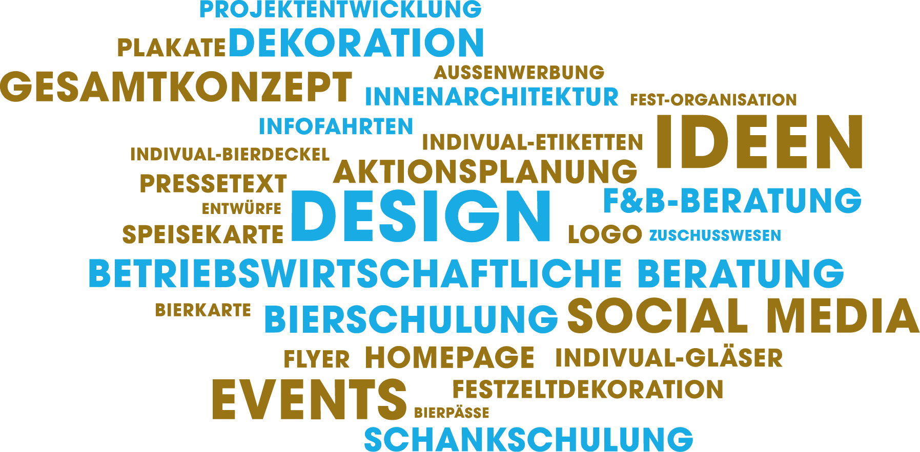 hb_website-redesign_wortwolke-gastro